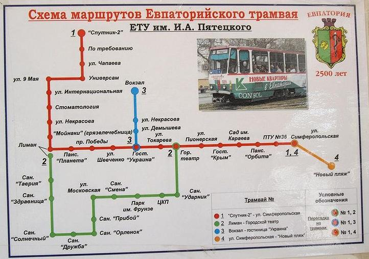 Схема движенияЕвпторийского трамвая